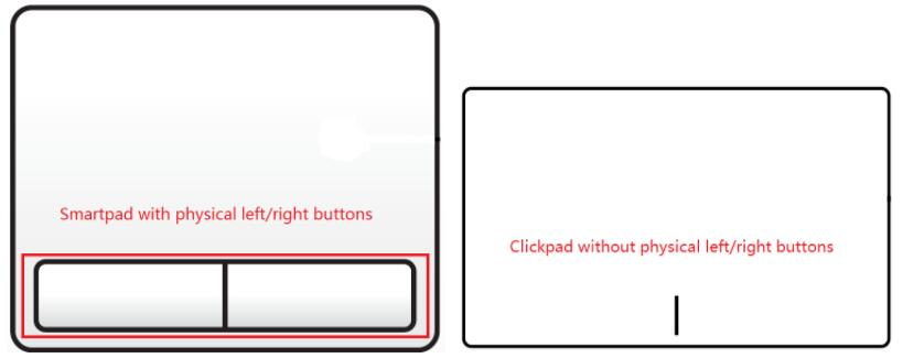 smartpad and clickpad