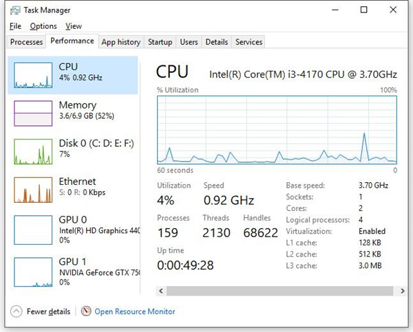how to check cpu usage on windows 10