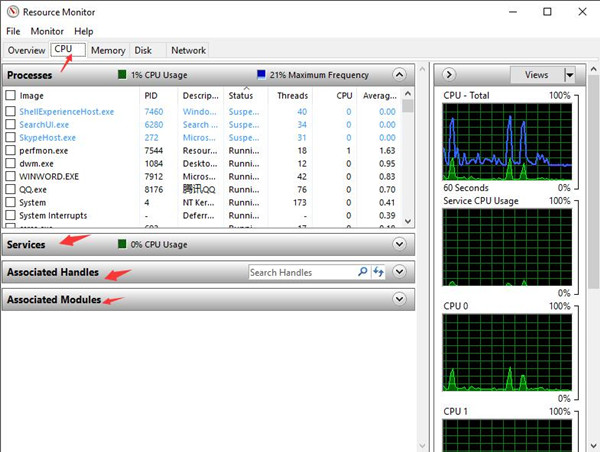 in resource monitor check cpu