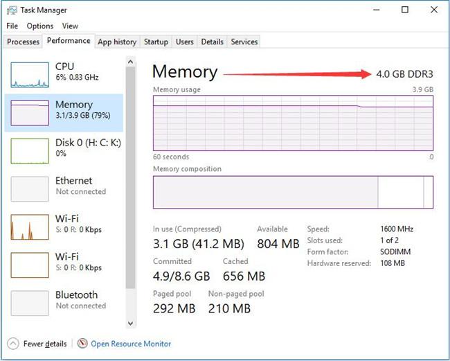 task manager memory usage